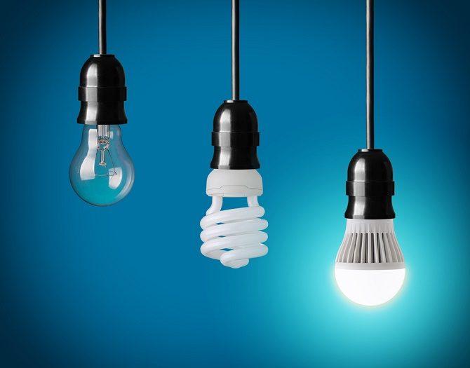 Prodajaštedljivih rasvjetnih tijela, LED reflektora, žarulja
